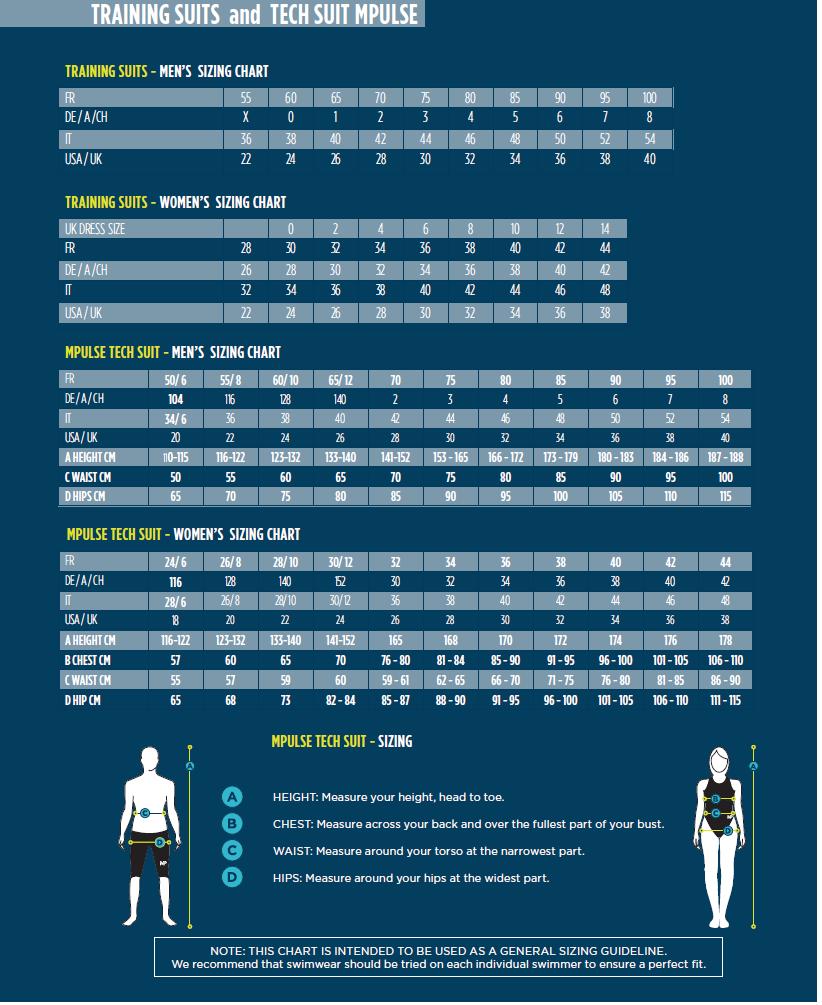e6c4b5930e7 Test výrobku Plavky Aqua Sphere Michael Phelps XPRESSO - dámské závodní